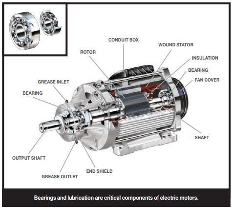 Keeping your motor running je bearing for Electric motor bearings suppliers